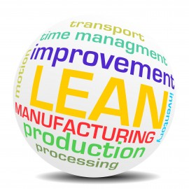 the Language of Lean – part 2