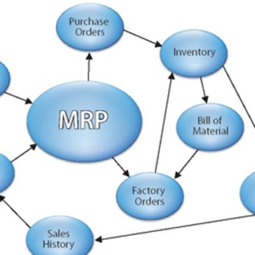 My MRP doesn't work … should it?