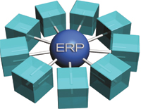 Manufacturers rely on ERP Software