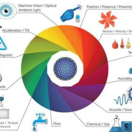 Why IoT sensors are game changers in supply chain analytics